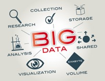 Innovation et big data